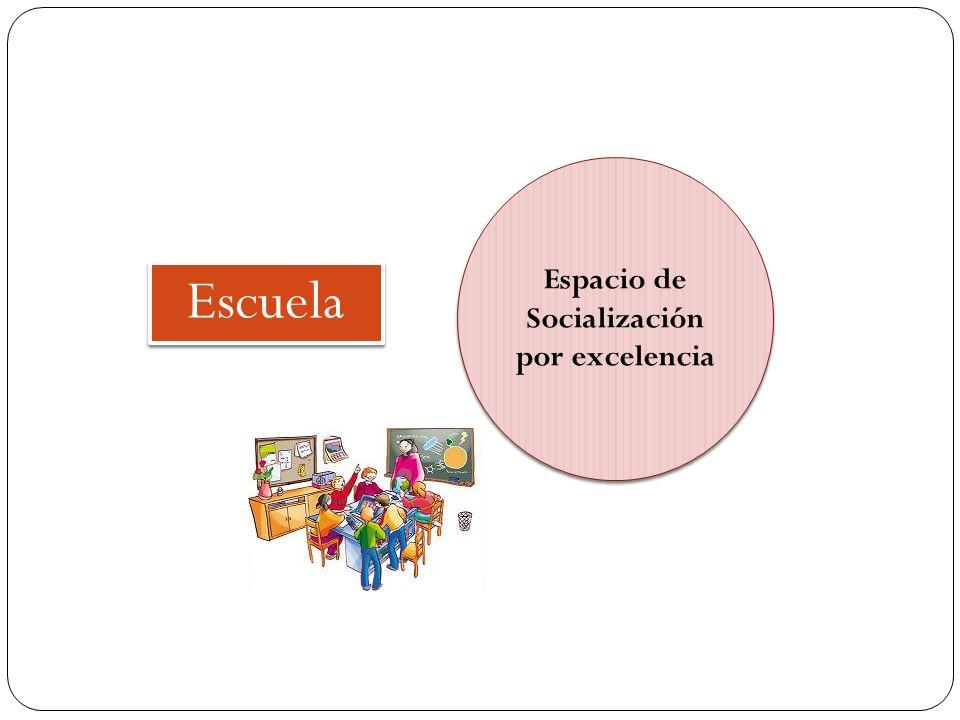 Espacio de Socialización por excelencia