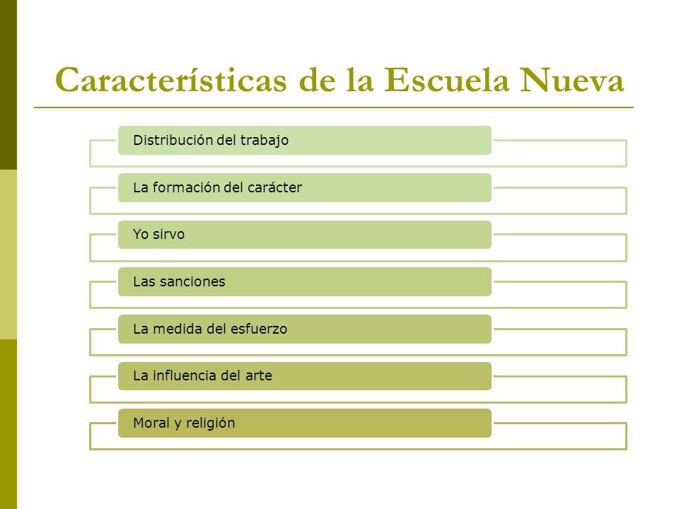 Características de la Escuela Nueva