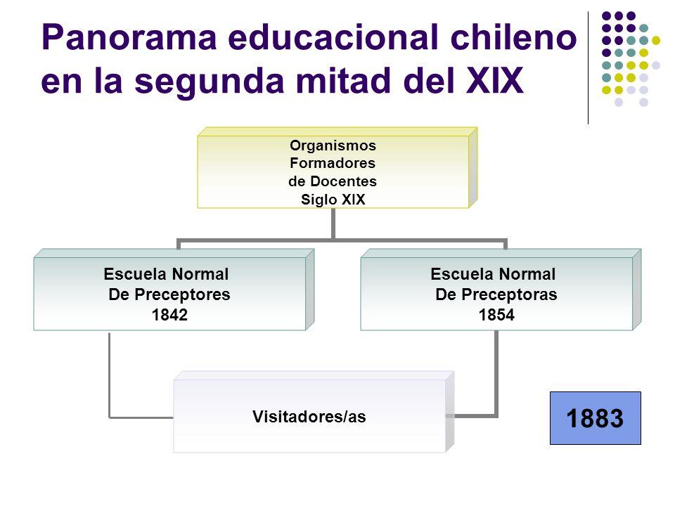 Panorama educacional chileno en la segunda mitad del XIX
