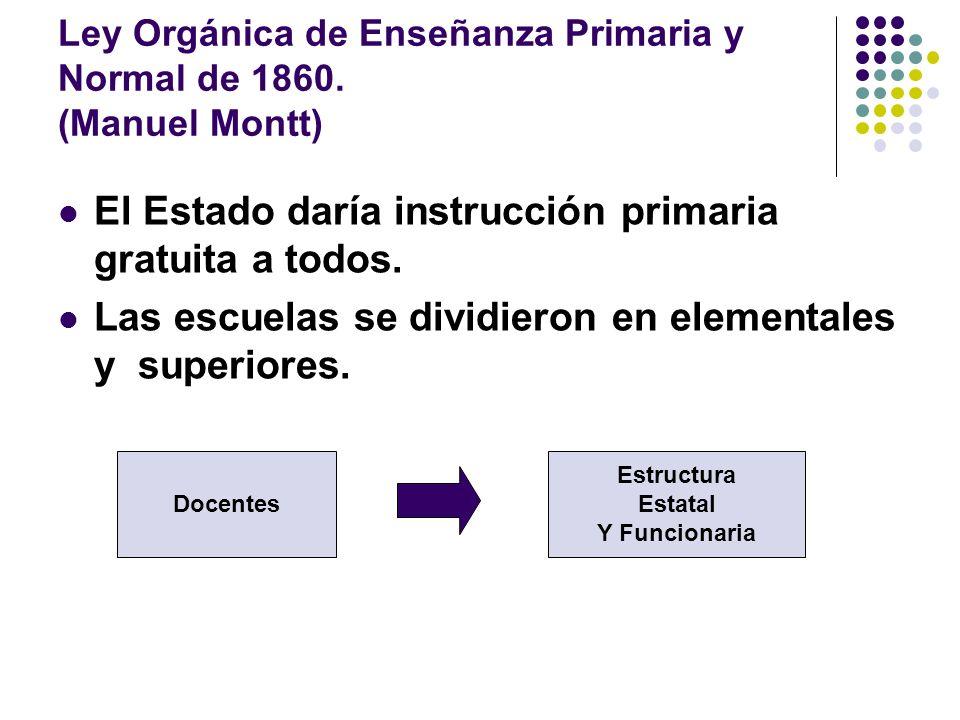 Ley Orgánica de Enseñanza Primaria y Normal de 1860. (Manuel Montt)