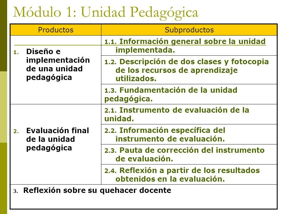 Módulo 1: Unidad Pedagógica