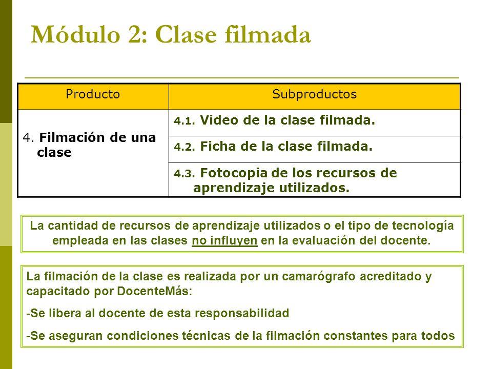 Módulo 2: Clase filmada Producto Subproductos