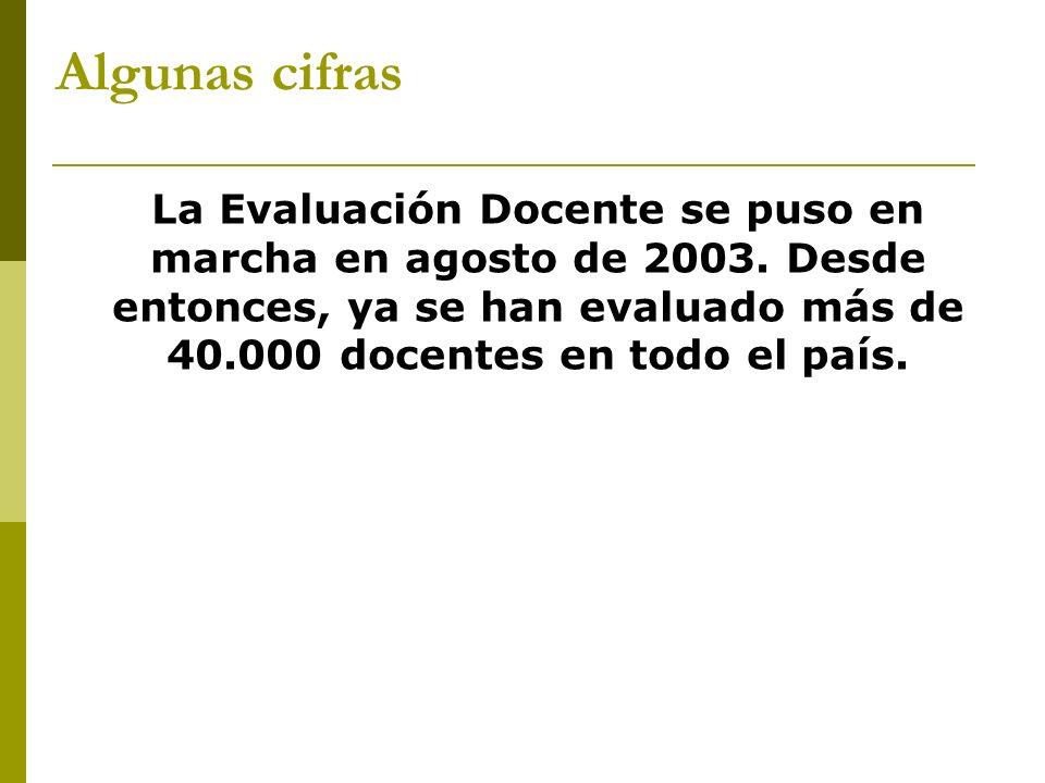 Algunas cifras La Evaluación Docente se puso en marcha en agosto de 2003.