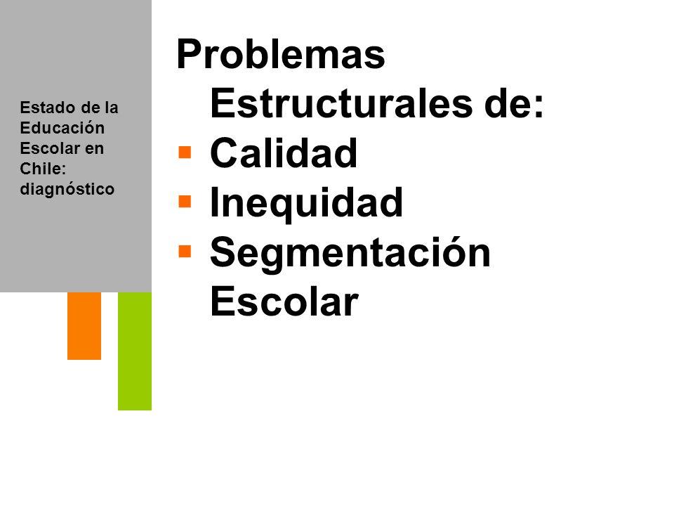 Problemas Estructurales de: Calidad Inequidad Segmentación Escolar