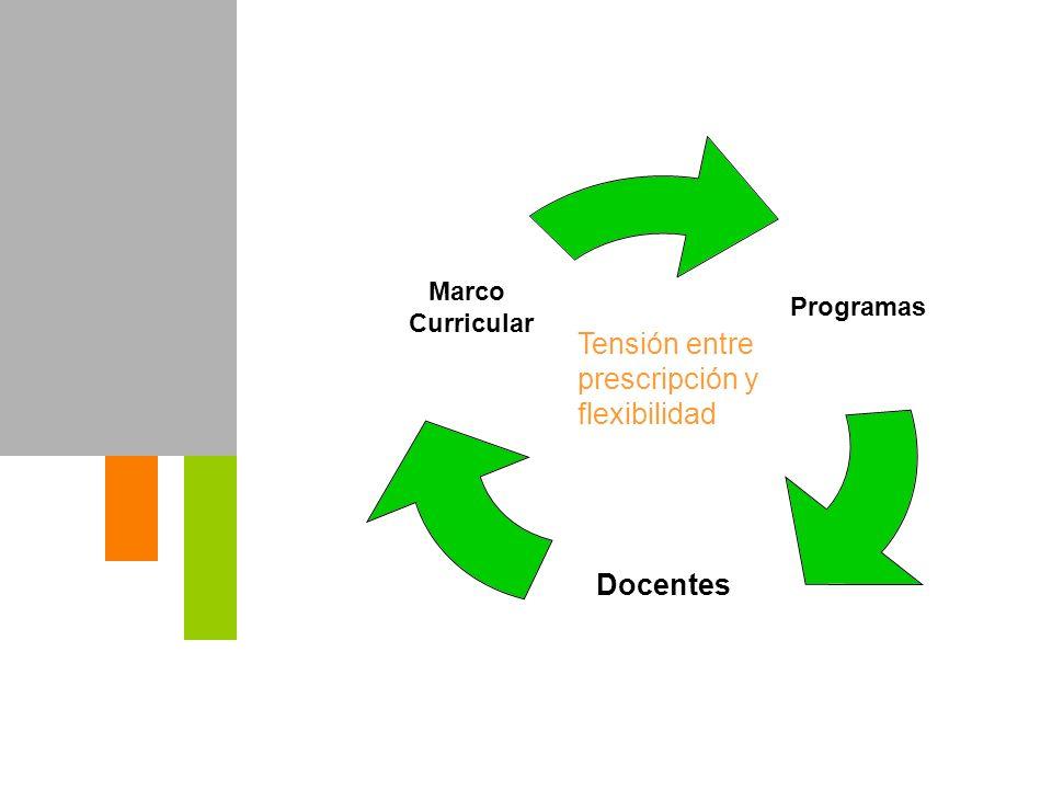 Tensión entre prescripción y flexibilidad