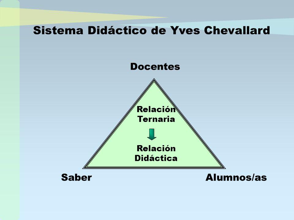 Sistema Didáctico de Yves Chevallard