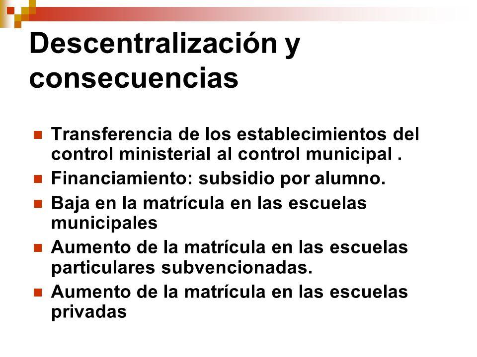 Descentralización y consecuencias
