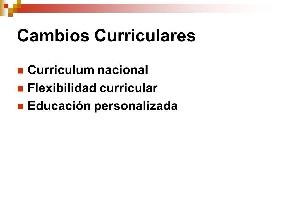 Cambios Curriculares Curriculum nacional Flexibilidad curricular