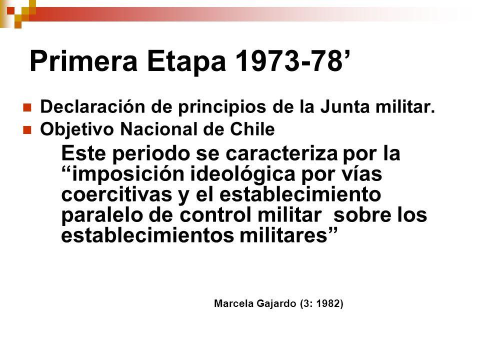 Primera Etapa 1973-78' Declaración de principios de la Junta militar.