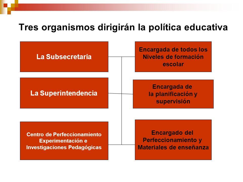 Tres organismos dirigirán la política educativa