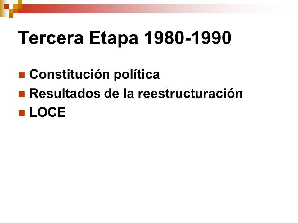 Tercera Etapa 1980-1990 Constitución política