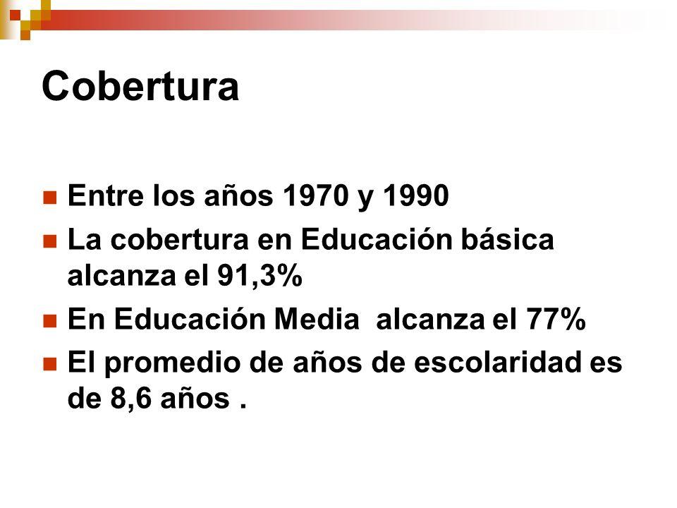 Cobertura Entre los años 1970 y 1990