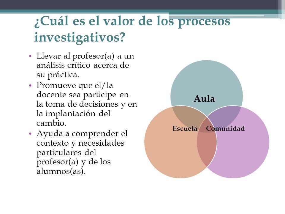 ¿Cuál es el valor de los procesos investigativos
