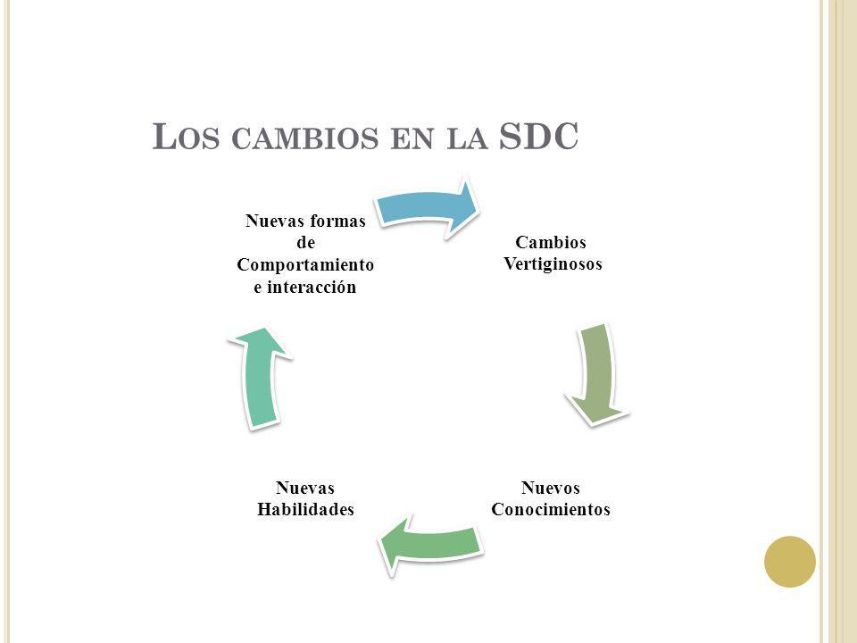 Los cambios en la SDC Vertiginosos Cambios Conocimientos Nuevos