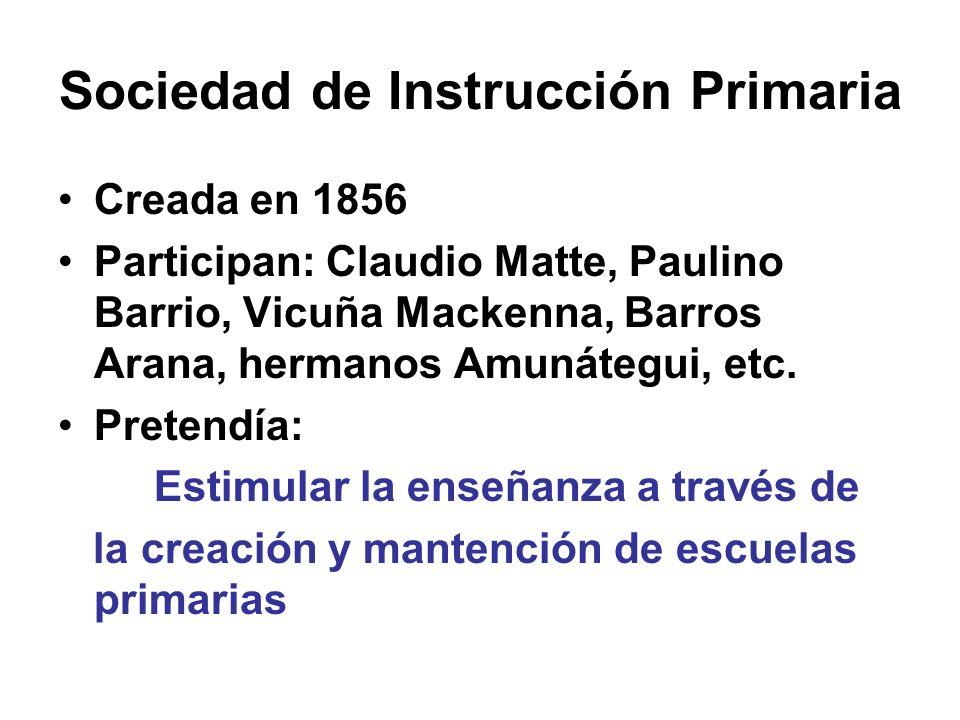 Sociedad de Instrucción Primaria
