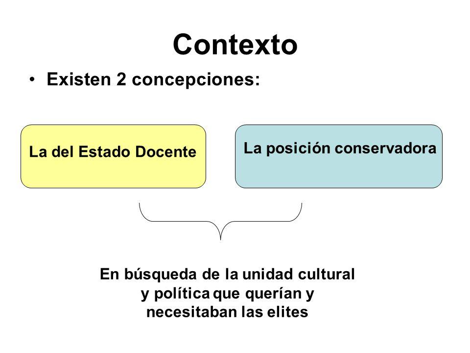 Contexto Existen 2 concepciones: La posición conservadora