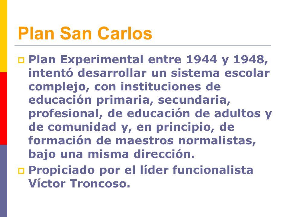 Plan San Carlos