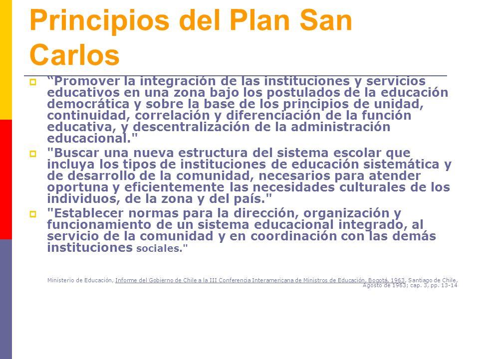 Principios del Plan San Carlos