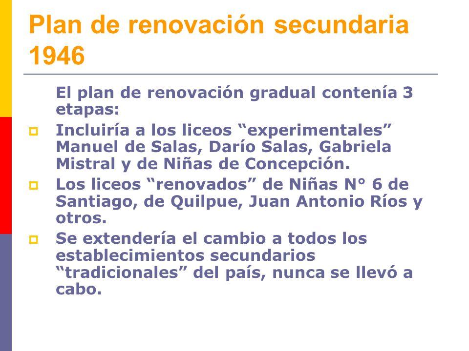Plan de renovación secundaria 1946
