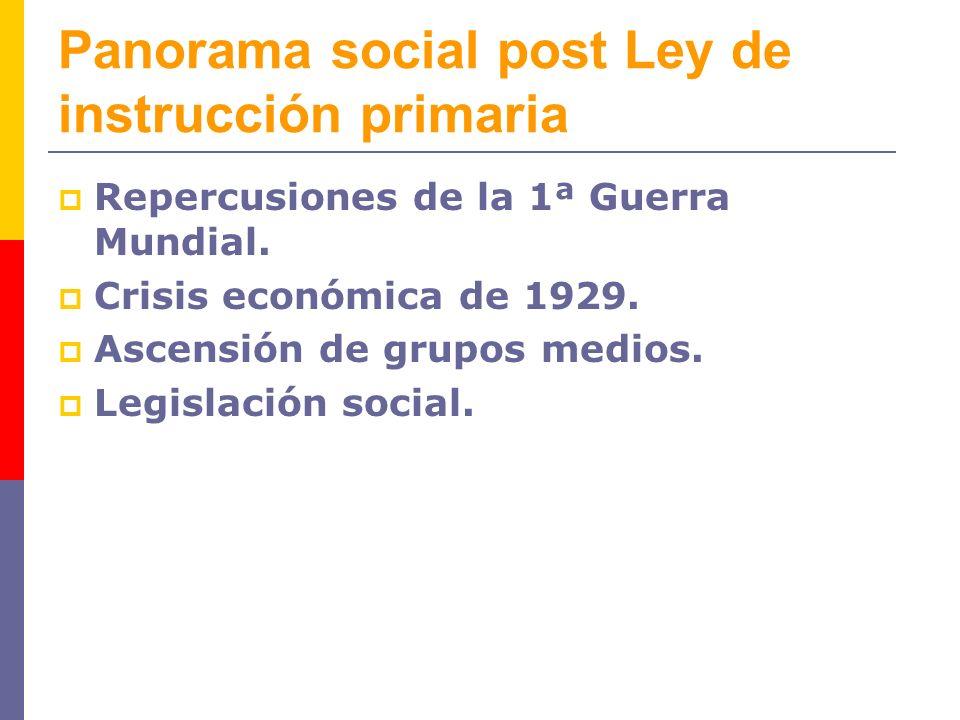 Panorama social post Ley de instrucción primaria