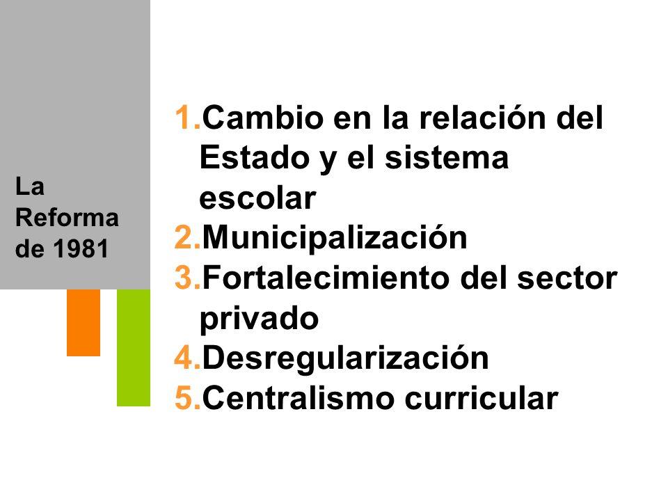 Cambio en la relación del Estado y el sistema escolar