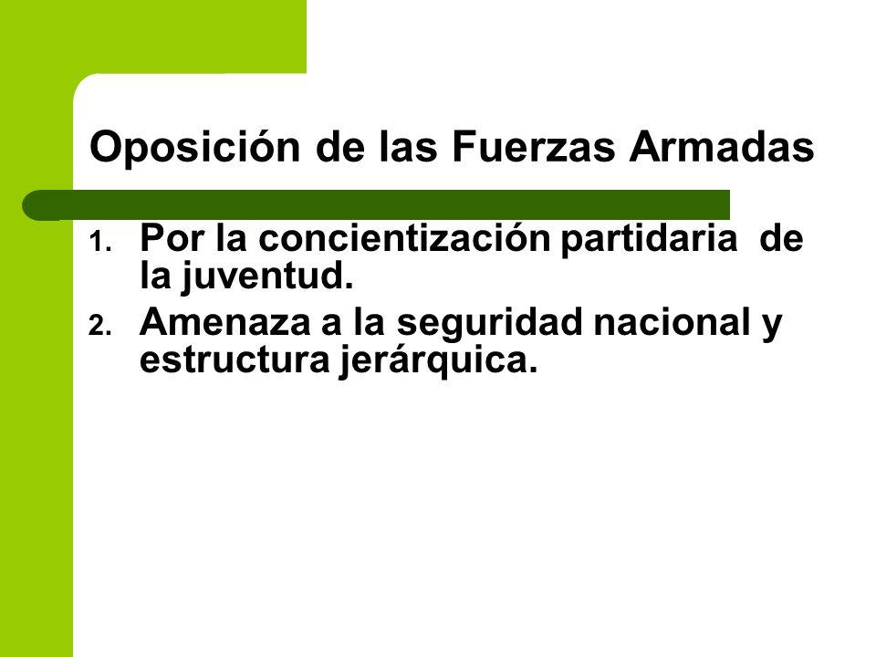 Oposición de las Fuerzas Armadas