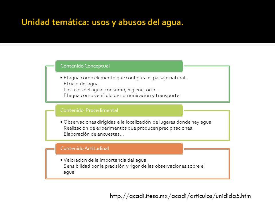 Unidad temática: usos y abusos del agua.