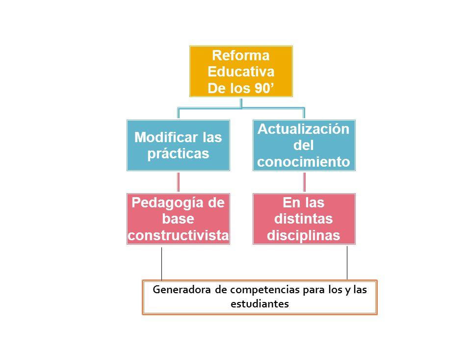 Generadora de competencias para los y las estudiantes