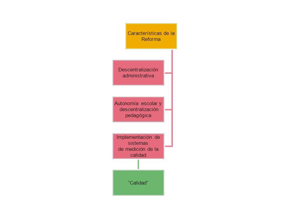 Características de la Reforma Descentralización administrativa