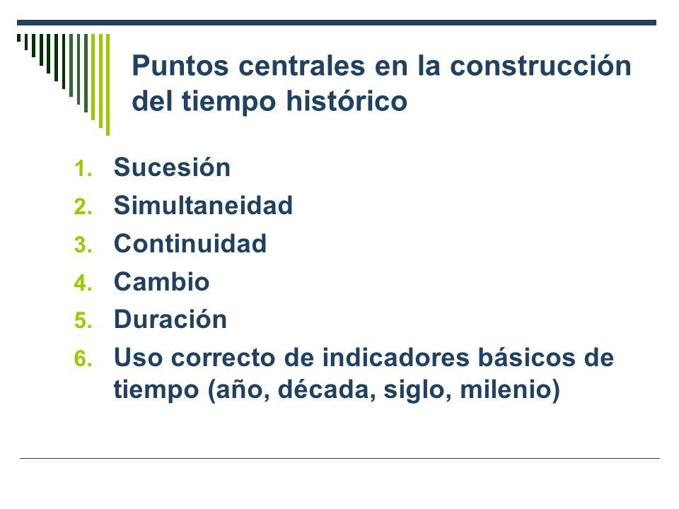 Puntos centrales en la construcción del tiempo histórico