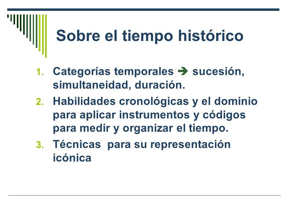 Sobre el tiempo histórico