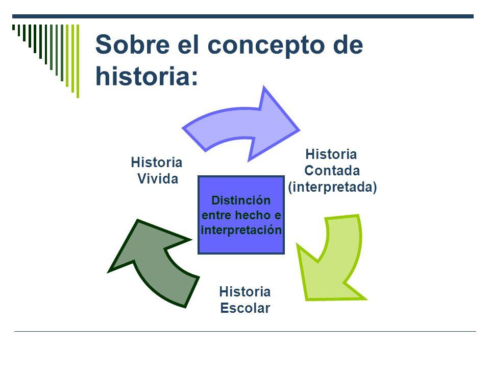 Sobre el concepto de historia: