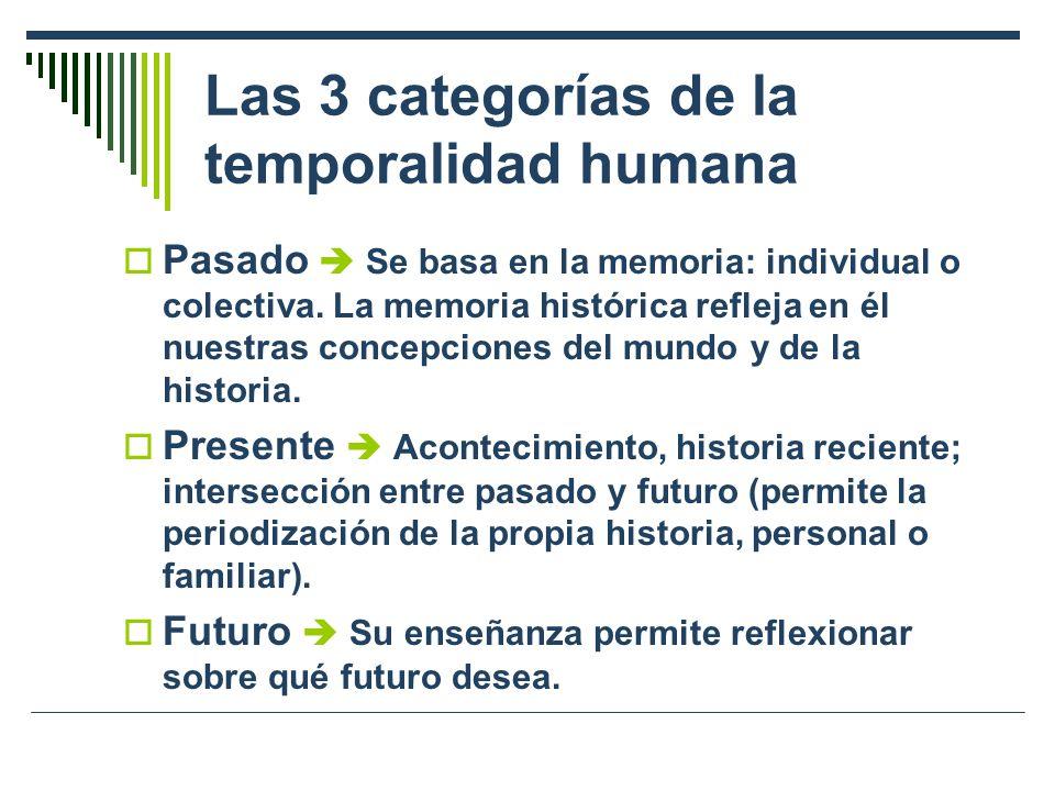 Las 3 categorías de la temporalidad humana