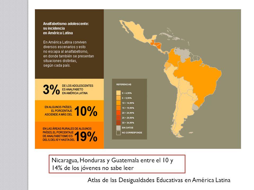 Nicaragua, Honduras y Guatemala entre el 10 y 14% de los jóvenes no sabe leer