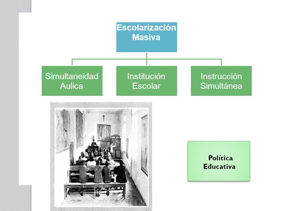 Política Educativa Escolarización Masiva Simultaneidad Aulica Escolar
