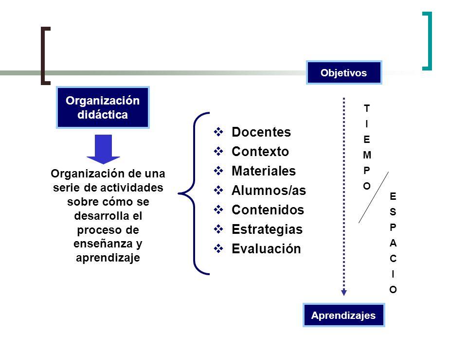 Docentes Contexto Materiales Alumnos/as Contenidos Estrategias