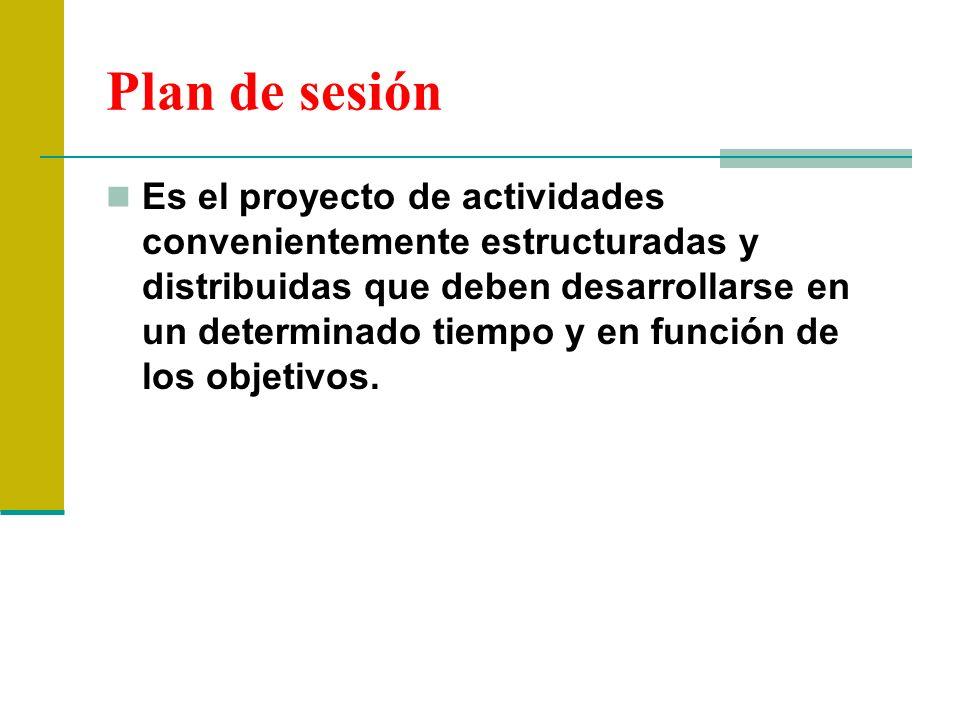 Plan de sesión