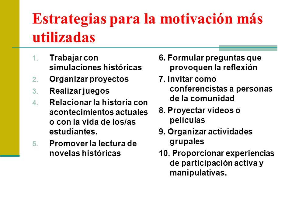 Estrategias para la motivación más utilizadas