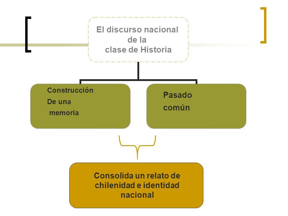 Consolida un relato de chilenidad e identidad nacional