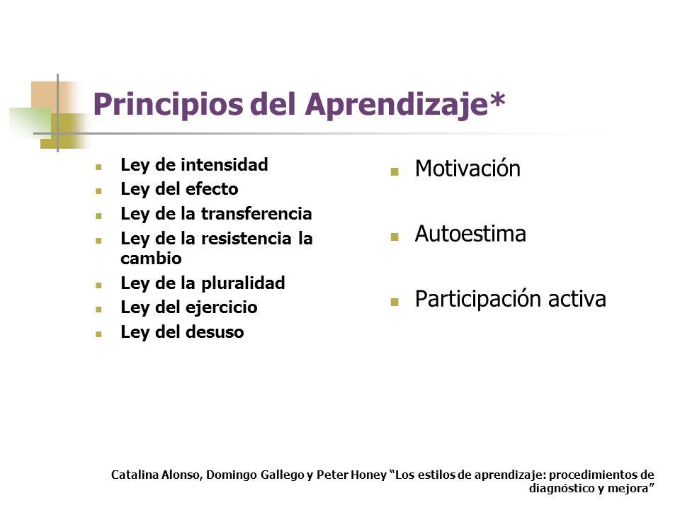 Principios del Aprendizaje*