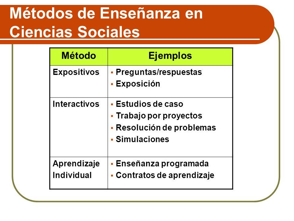 Métodos de Enseñanza en Ciencias Sociales