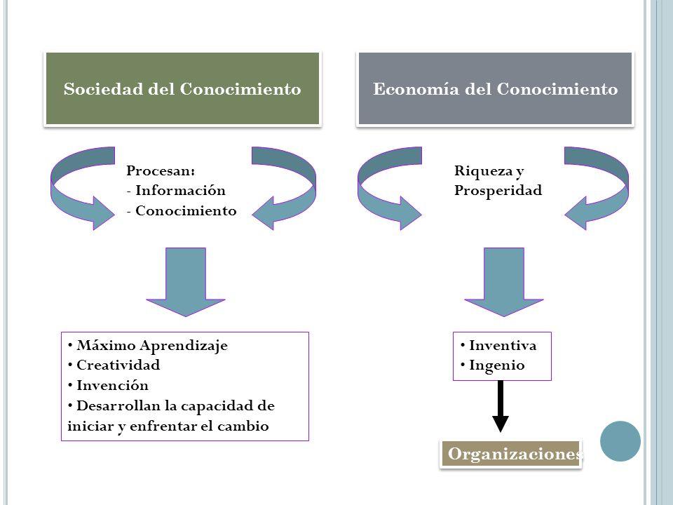 Sociedad del Conocimiento Economía del Conocimiento