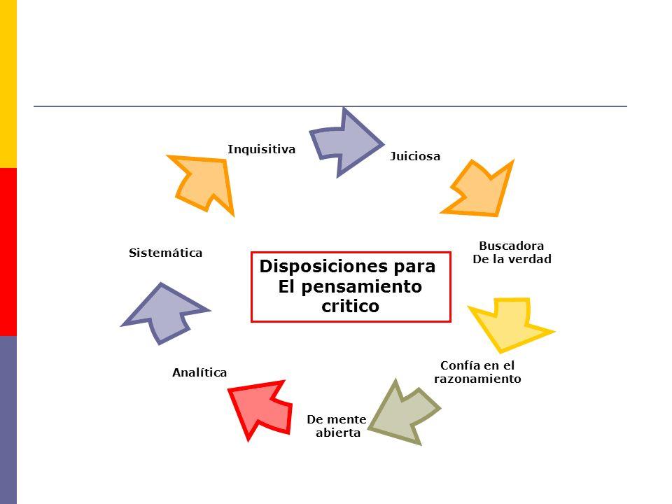 Disposiciones para El pensamiento critico