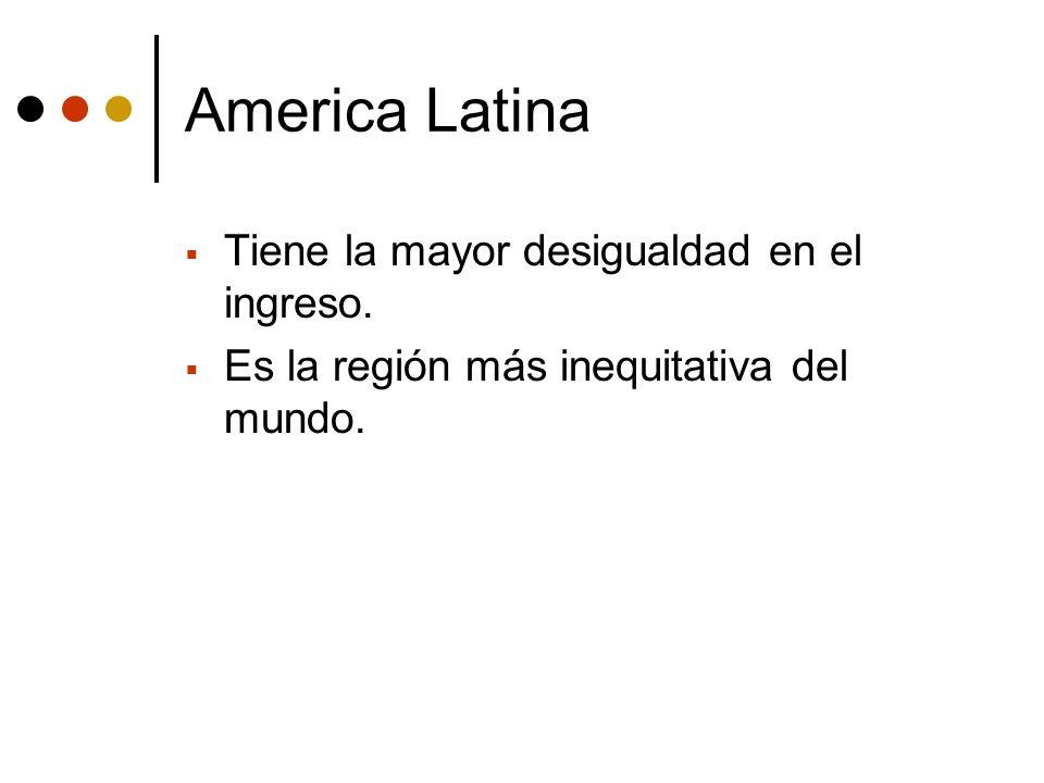 America Latina Tiene la mayor desigualdad en el ingreso.