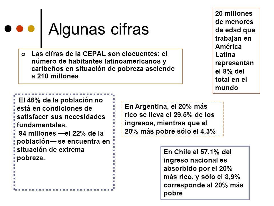 Algunas cifras20 millones de menores de edad que trabajan en América Latina representan el 8% del total en el mundo.