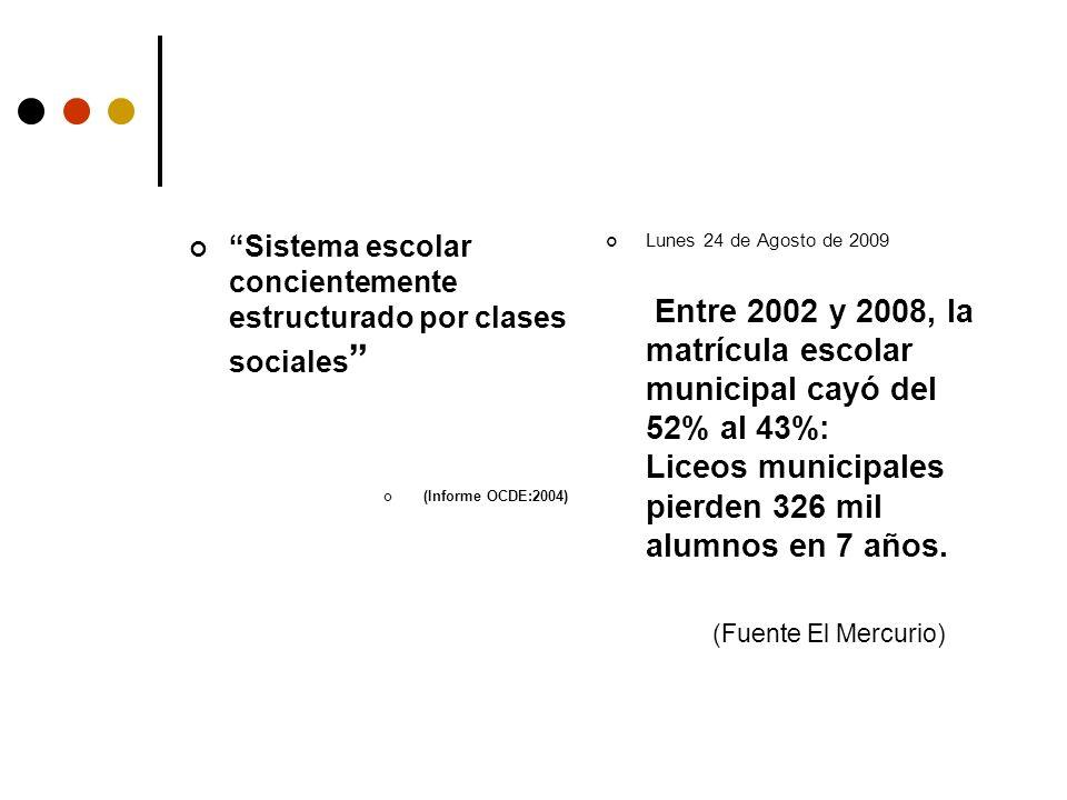 Sistema escolar concientemente estructurado por clases sociales