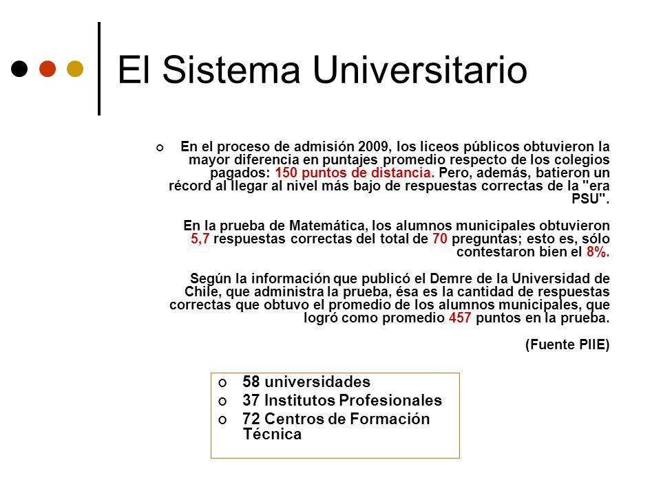 El Sistema Universitario