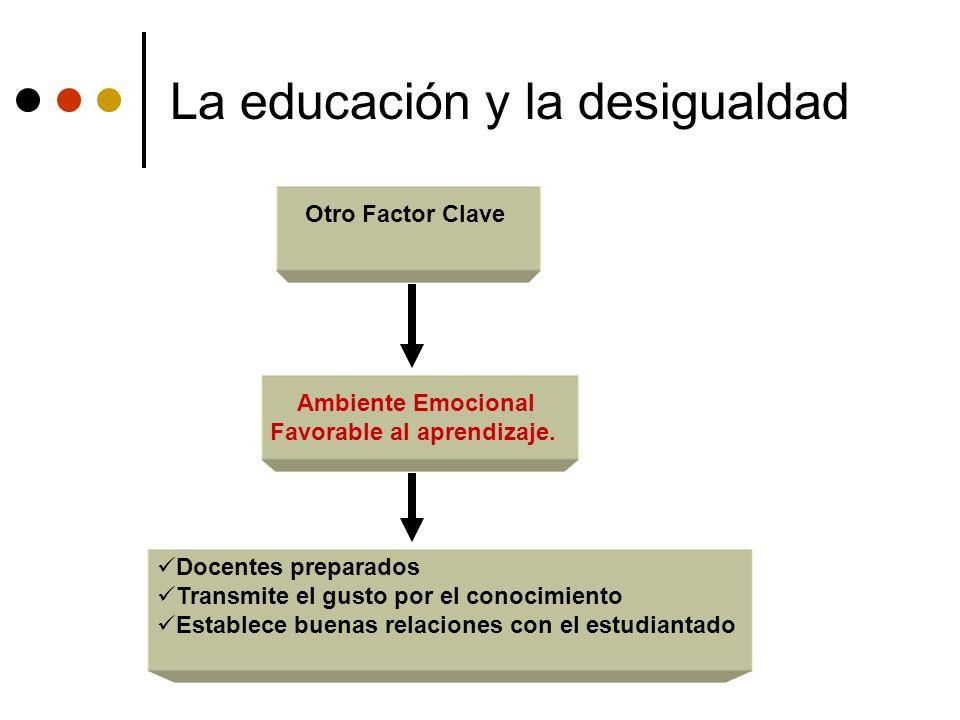 La educación y la desigualdad