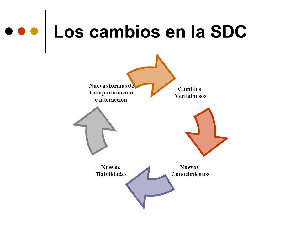 Los cambios en la SDC