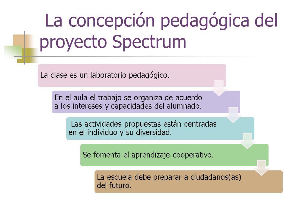 La concepción pedagógica del proyecto Spectrum
